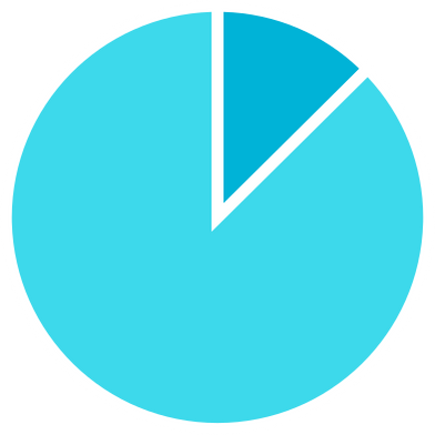style e blue pie chart images in PNG and SVG | Icons8 Illustrations