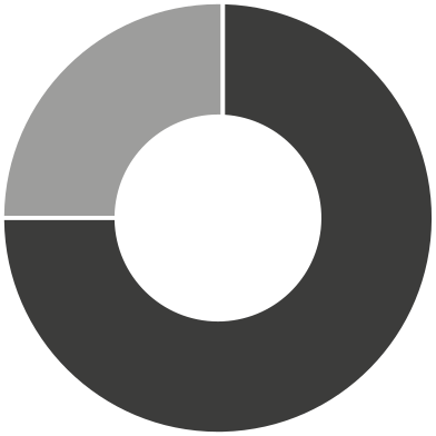 style e ring diagram images in PNG and SVG | Icons8 Illustrations