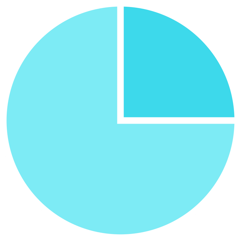 e blue pie chart Clipart illustration in PNG, SVG