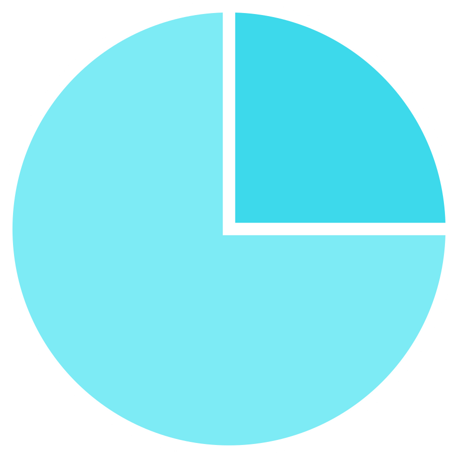 style e blue pie chart Vector images in PNG and SVG   Icons8 Illustrations
