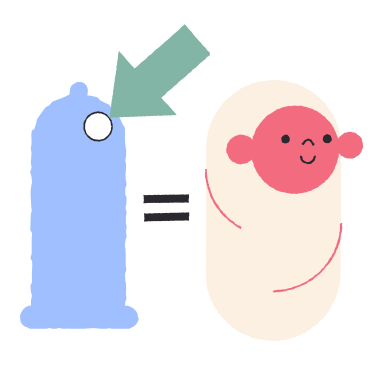 style Condom broke images in PNG and SVG | Icons8 Illustrations