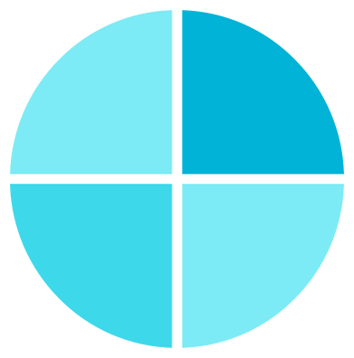 style e blue pie chart images in PNG and SVG   Icons8 Illustrations