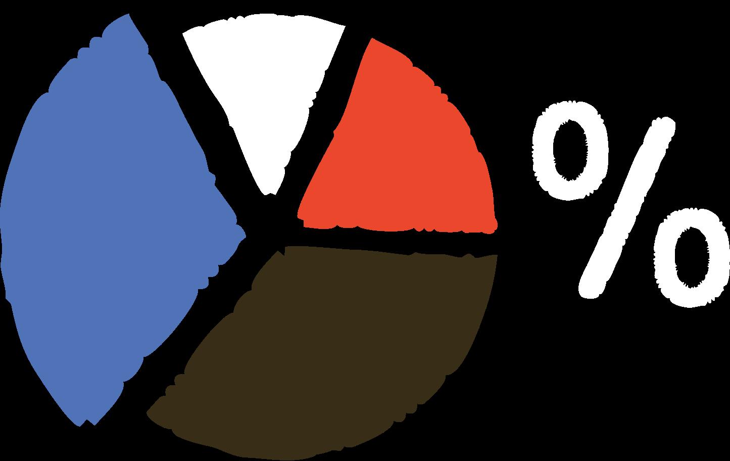 Ilustración de clipart de Gráfico circular en PNG, SVG