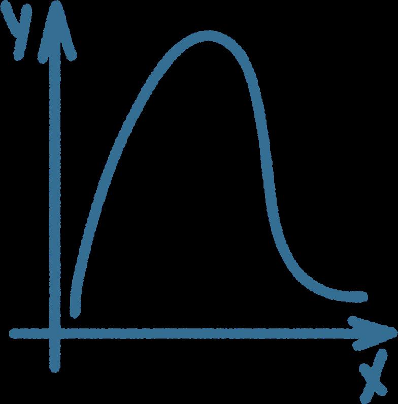 math formula Clipart illustration in PNG, SVG