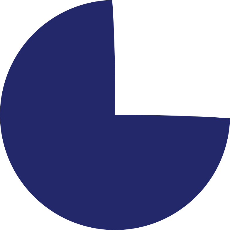 style pic dark blue Vector images in PNG and SVG | Icons8 Illustrations