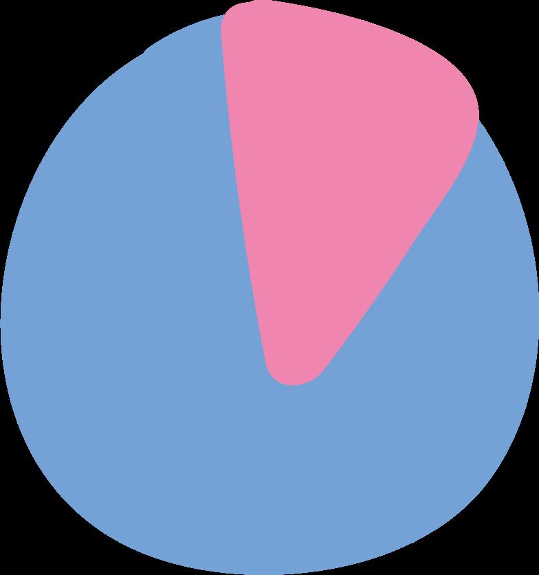 Vektorgrafik im  Stil kuchendiagramm als PNG und SVG | Icons8 Grafiken