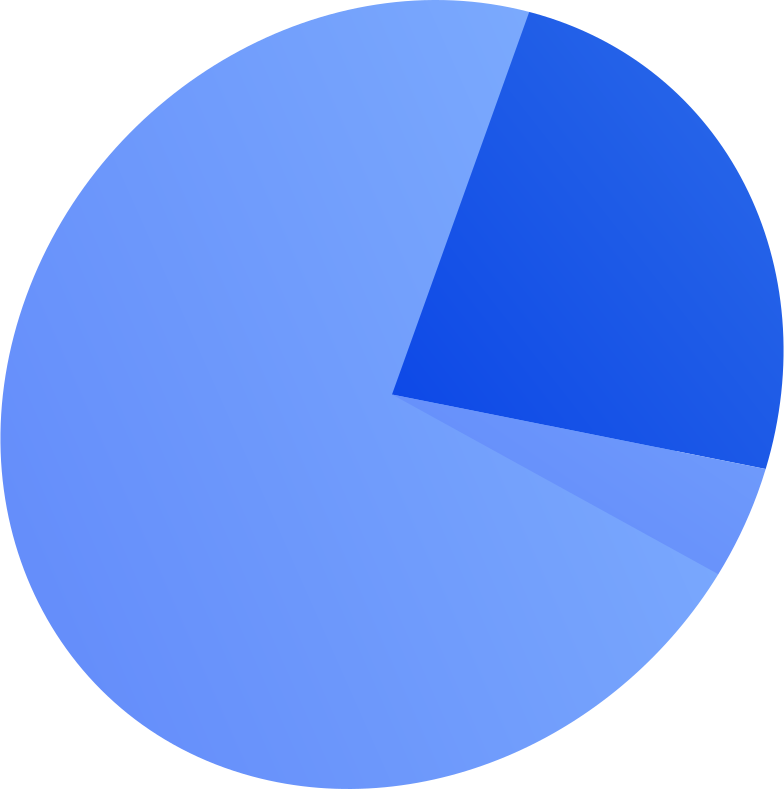 piechart Clipart illustration in PNG, SVG