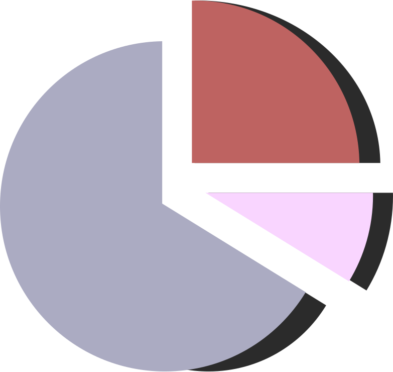 pie-chart Clipart illustration in PNG, SVG
