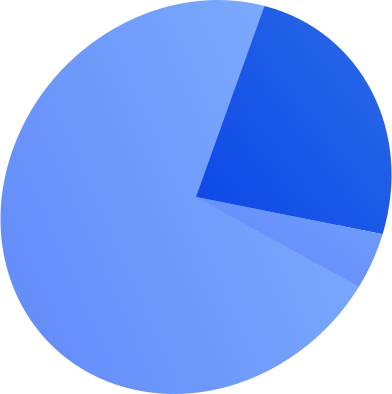 style piechart images in PNG and SVG   Icons8 Illustrations