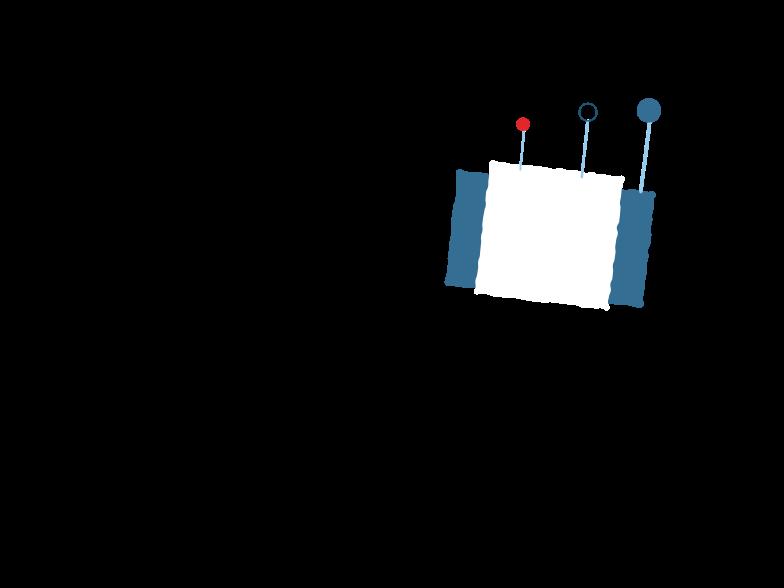 Designer mindset  Clipart illustration in PNG, SVG