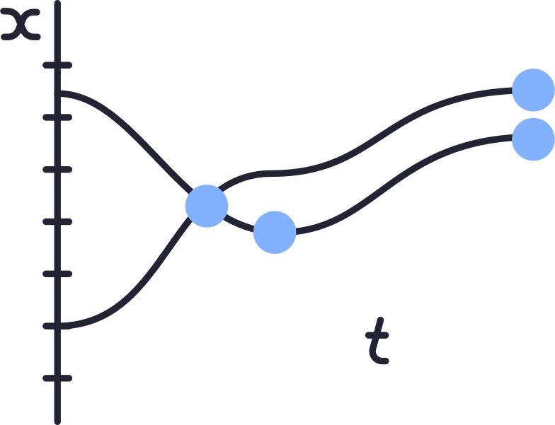 Ilustración de clipart de graph full en PNG, SVG