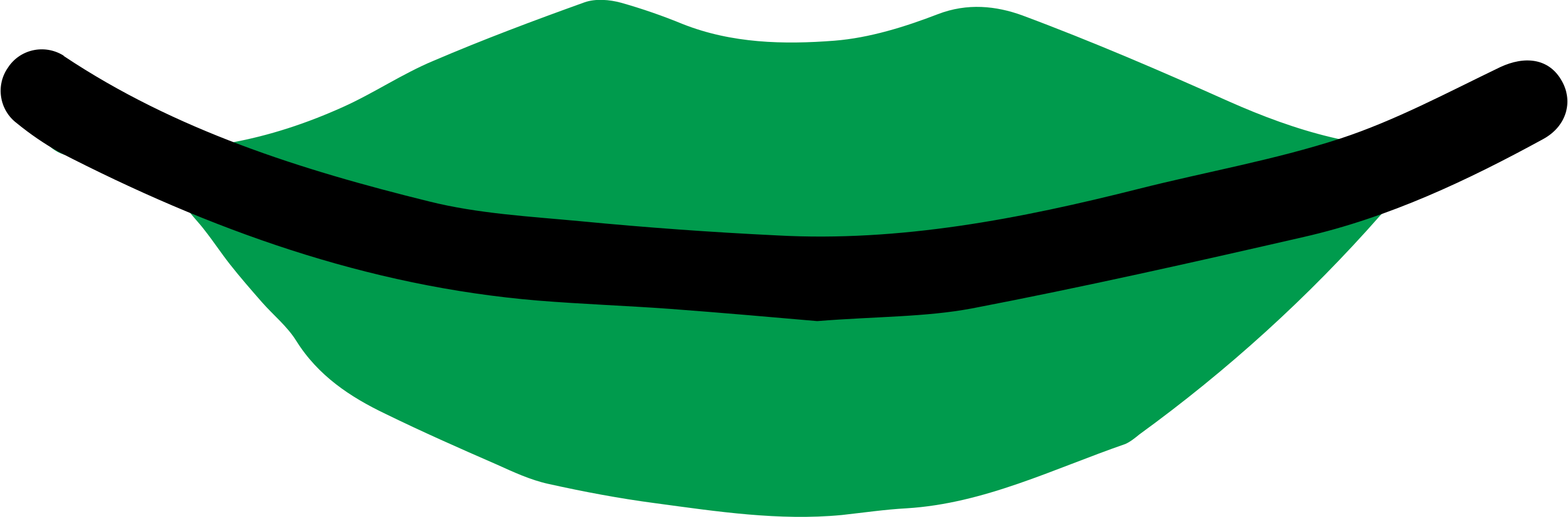 lips green Clipart illustration in PNG, SVG