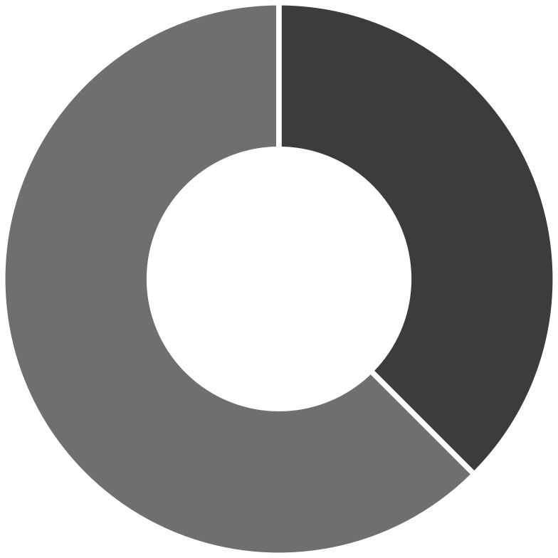 e ring diagram Clipart illustration in PNG, SVG