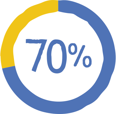 style progress bar images in PNG and SVG | Icons8 Illustrations