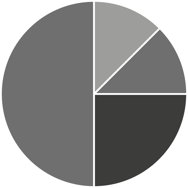 e pie chart Clipart illustration in PNG, SVG